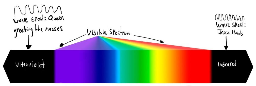 blog-spectrum-2